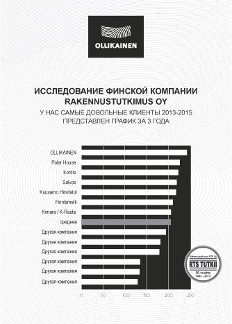 rts_ru_ollikainen-paras